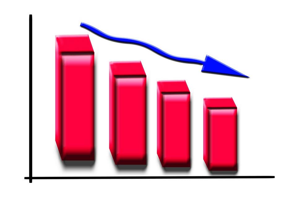 V enem letu smo javni dolg znižali za štiri odstotne točke
