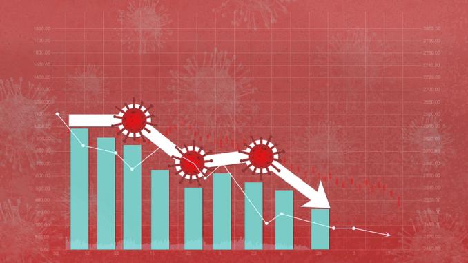 UMAR: Koronavirus bo prepolovil gospodarsko rast